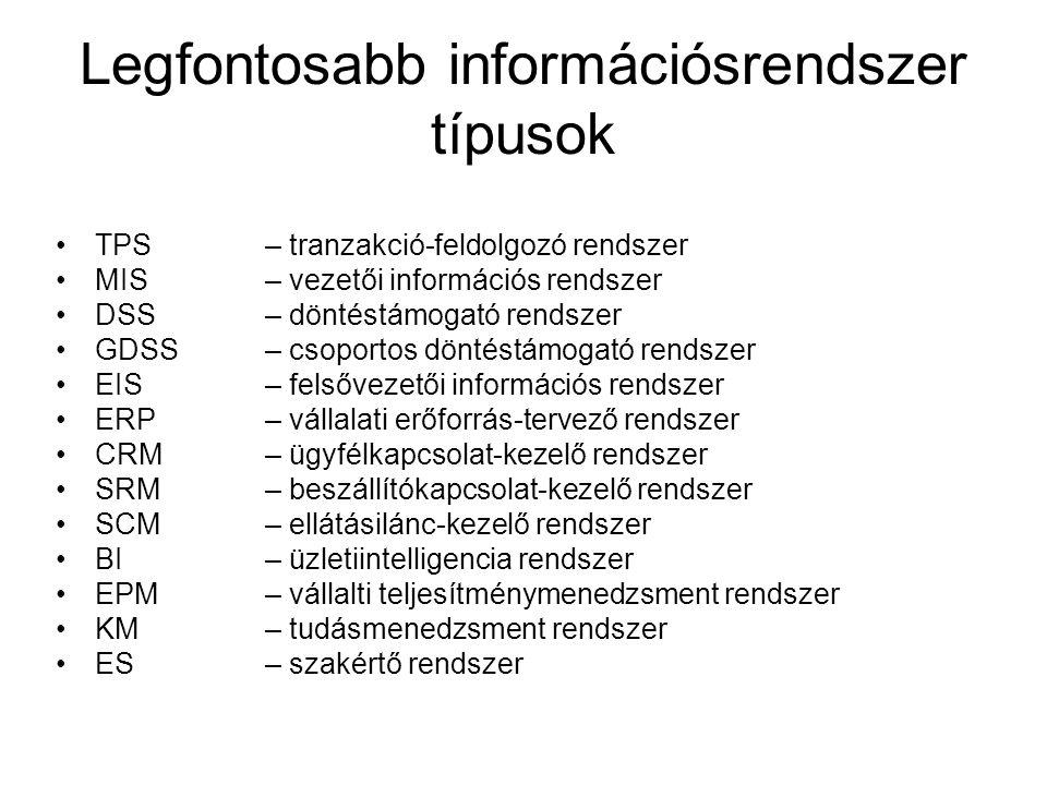 Legfontosabb információsrendszer típusok