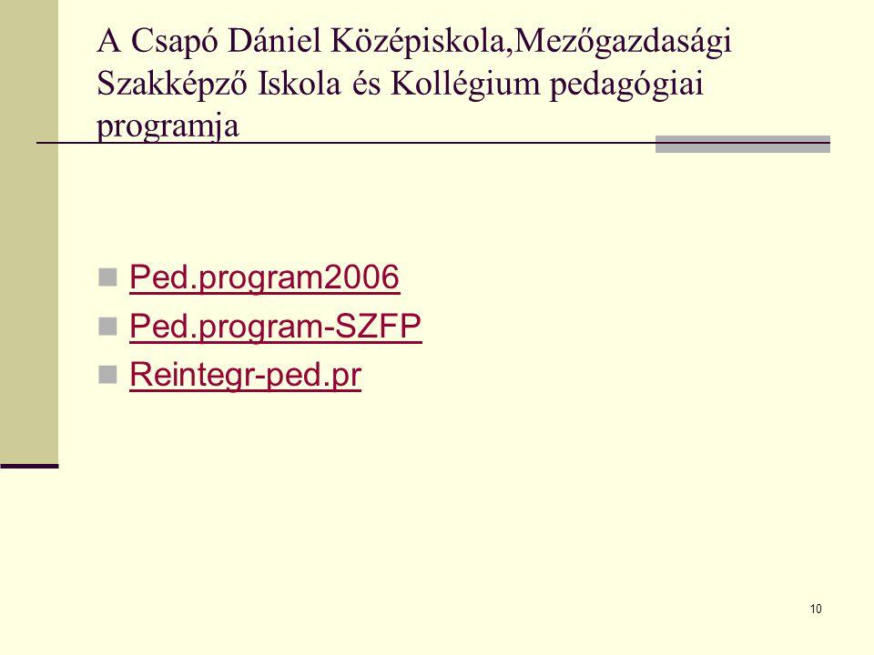 A Csapó Dániel Középiskola,Mezőgazdasági Szakképző Iskola és Kollégium pedagógiai programja