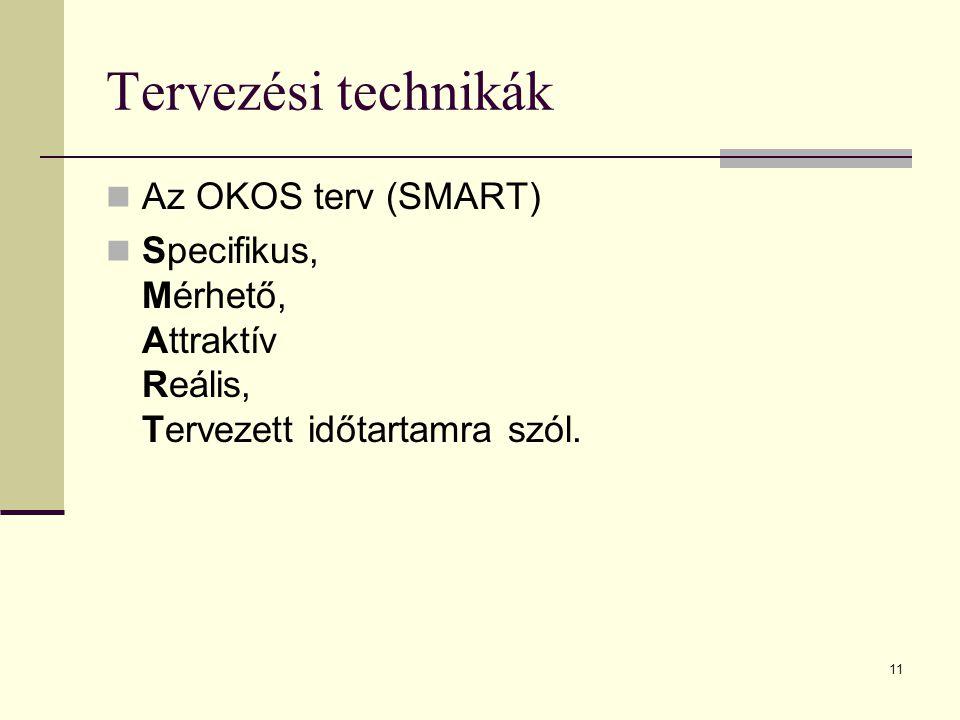 Tervezési technikák Az OKOS terv (SMART)