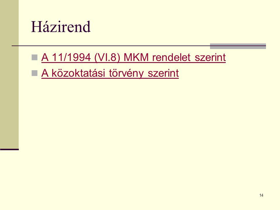 Házirend A 11/1994 (VI.8) MKM rendelet szerint