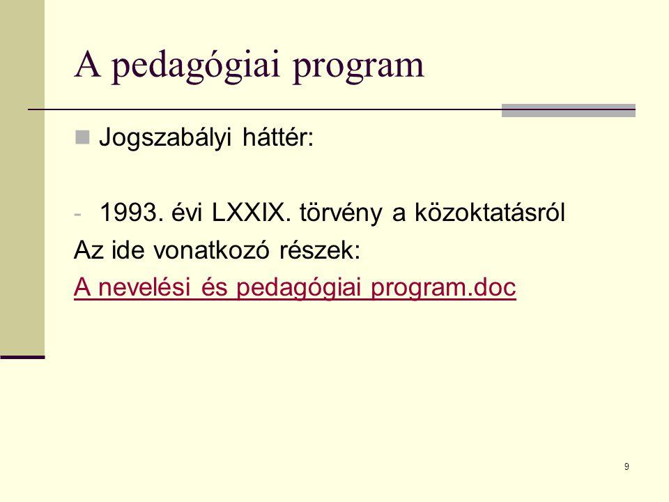 A pedagógiai program Jogszabályi háttér: