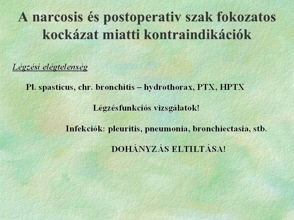 A narcosis és postoperativ szak fokozatos kockázat miatti kontraindikációk