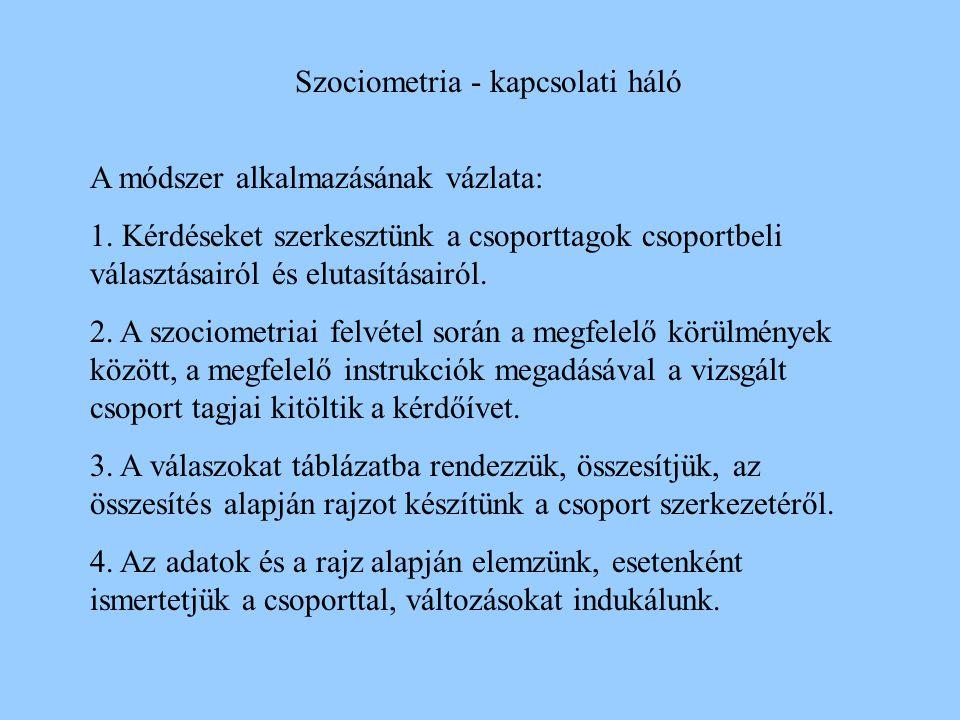 Szociometria - kapcsolati háló