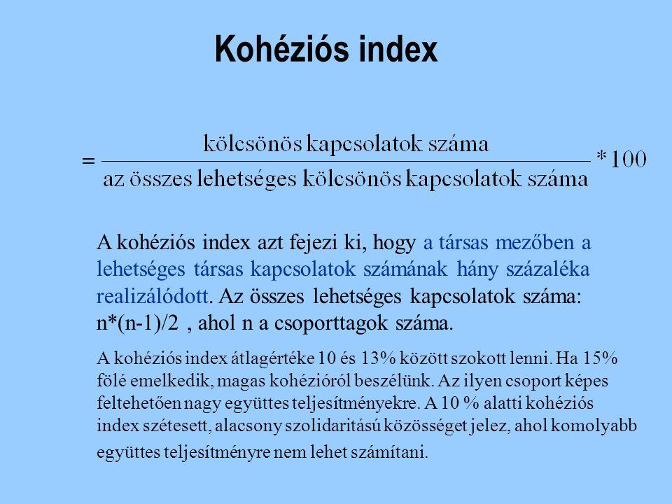 Kohéziós index