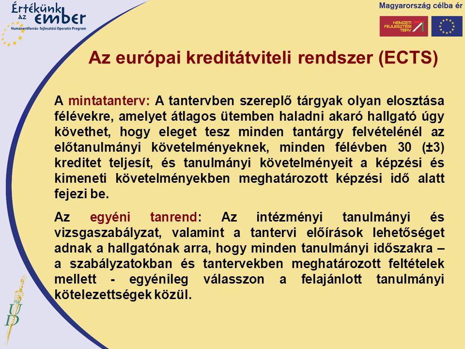Az európai kreditátviteli rendszer (ECTS)