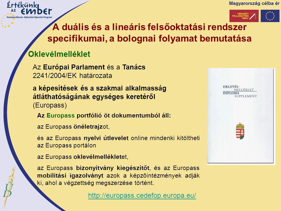 A duális és a lineáris felsőoktatási rendszer specifikumai, a bolognai folyamat bemutatása