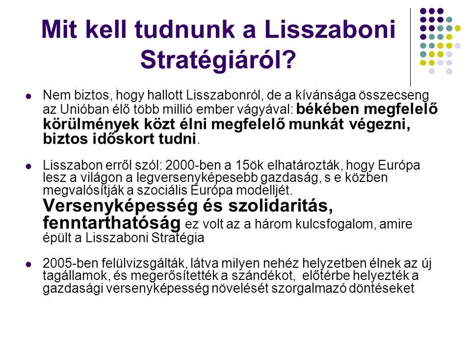 Mit kell tudnunk a Lisszaboni Stratégiáról