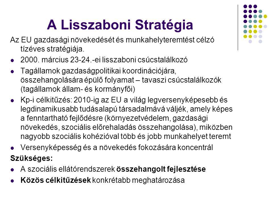 A Lisszaboni Stratégia