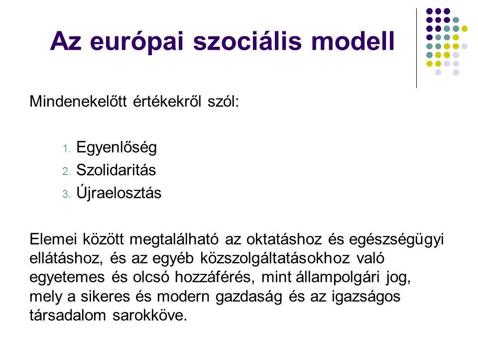 Az európai szociális modell
