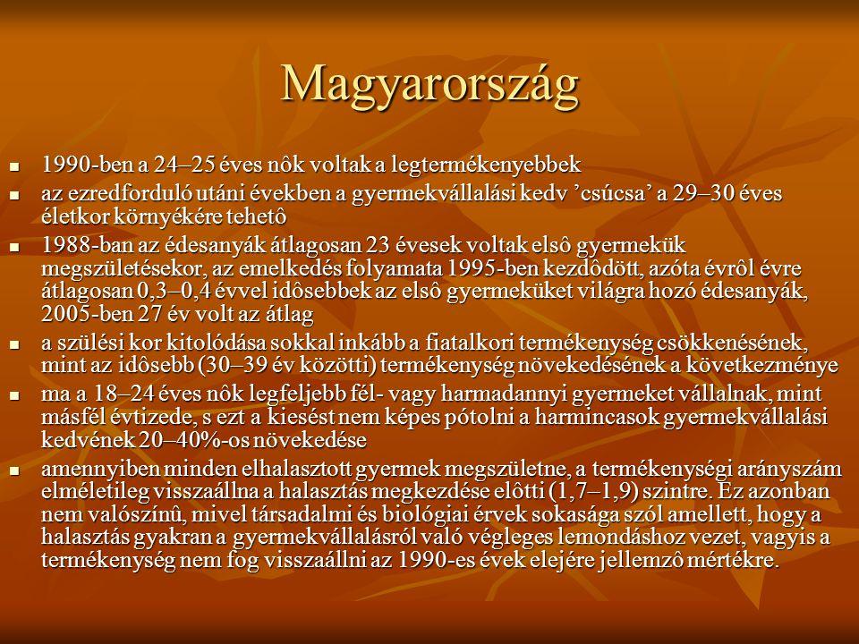 Magyarország 1990-ben a 24–25 éves nôk voltak a legtermékenyebbek