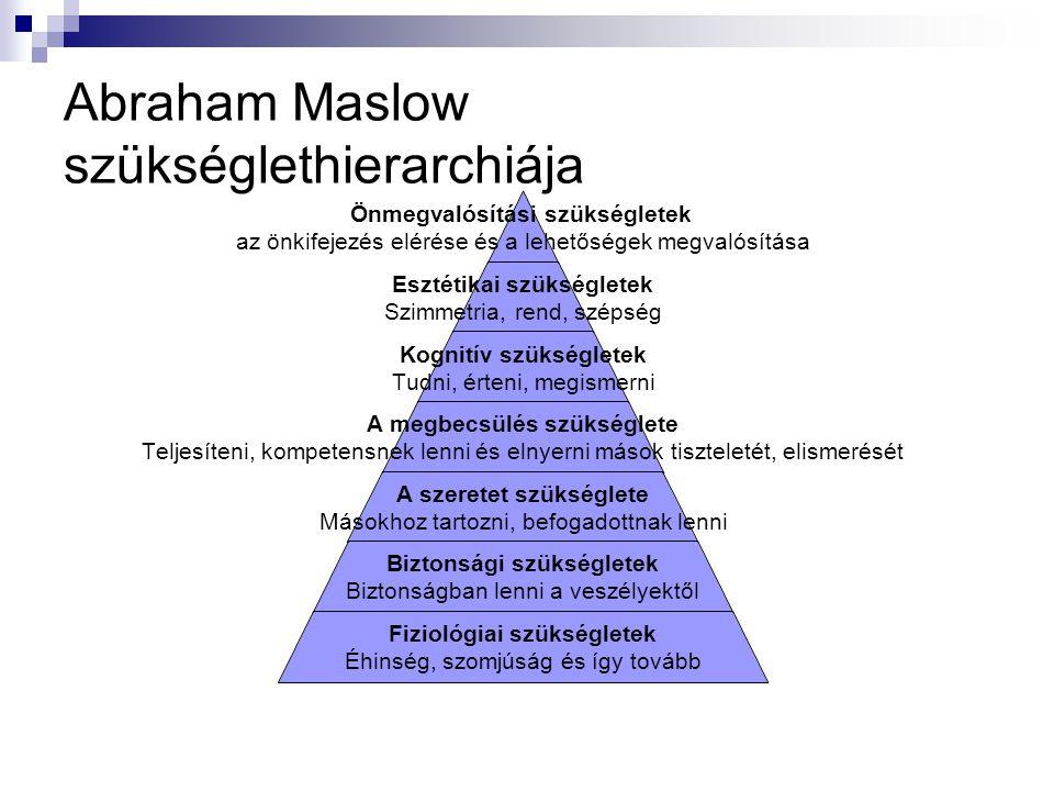 Abraham Maslow szükséglethierarchiája