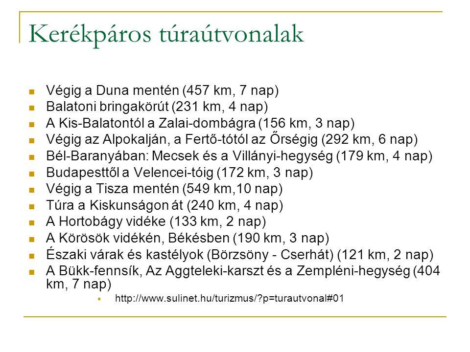 Kerékpáros túraútvonalak