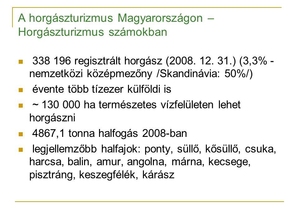 A horgászturizmus Magyarországon –Horgászturizmus számokban