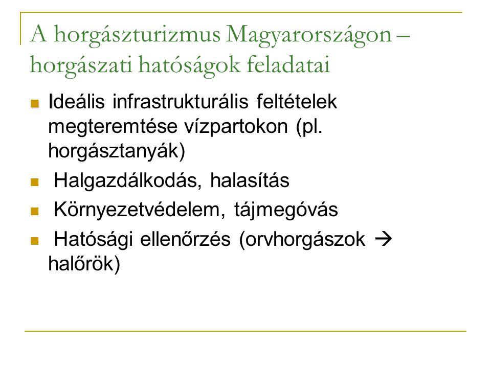 A horgászturizmus Magyarországon – horgászati hatóságok feladatai