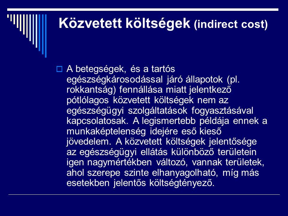 Közvetett költségek (indirect cost)
