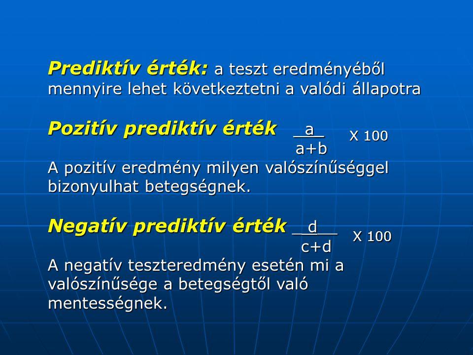 Pozitív prediktív érték a_