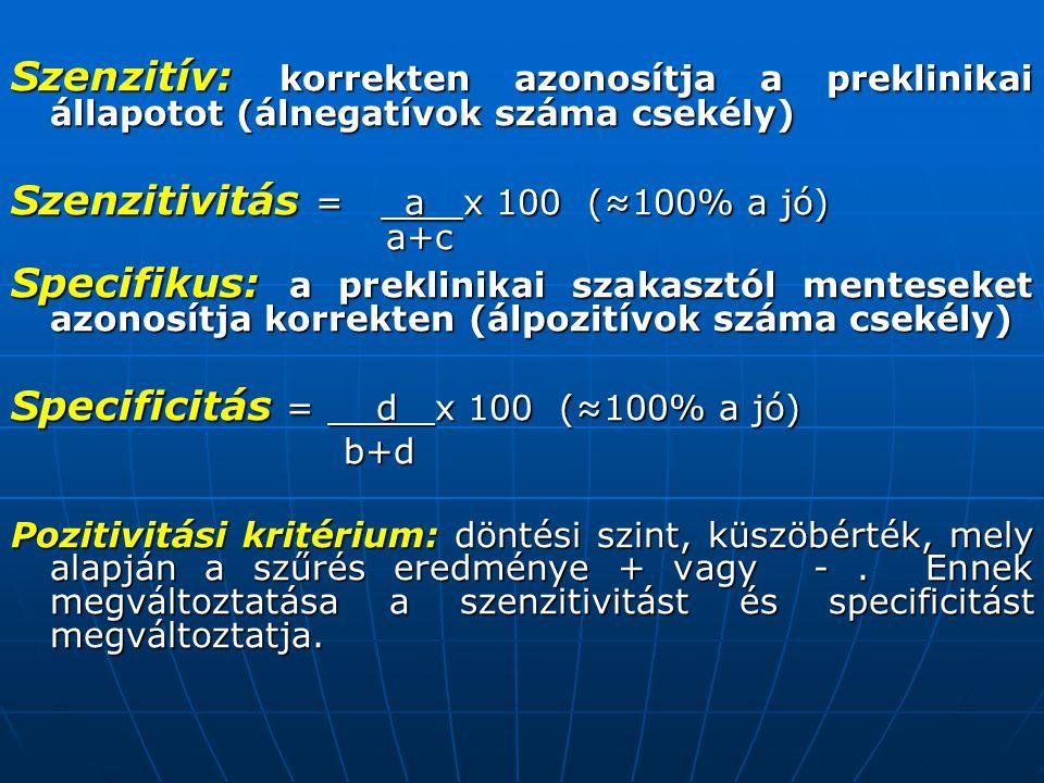 Szenzitivitás = a x 100 (≈100% a jó) a+c
