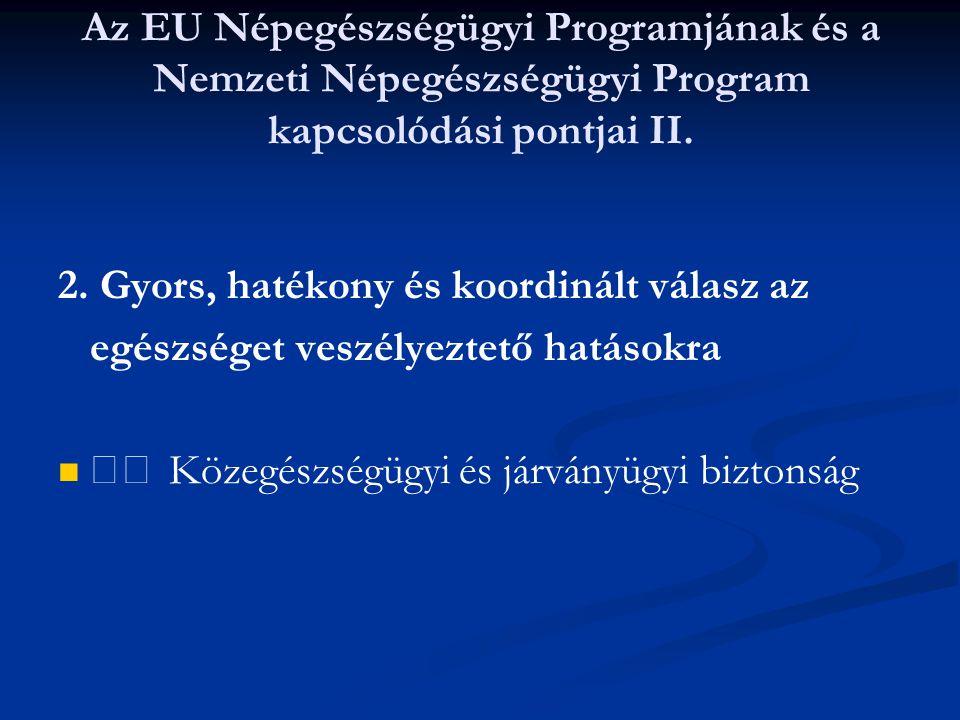 Az EU Népegészségügyi Programjának és a Nemzeti Népegészségügyi Program kapcsolódási pontjai II.