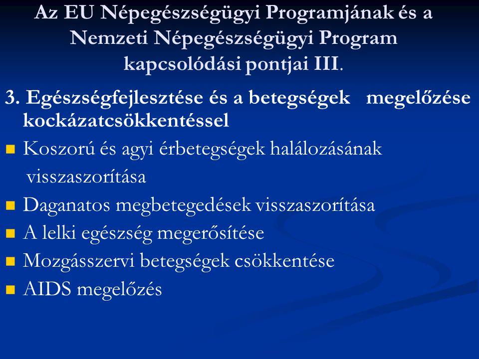 Az EU Népegészségügyi Programjának és a Nemzeti Népegészségügyi Program kapcsolódási pontjai III.