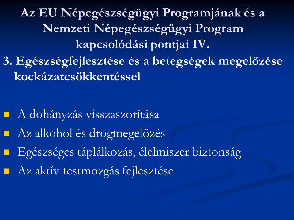 Az EU Népegészségügyi Programjának és a Nemzeti Népegészségügyi Program kapcsolódási pontjai IV.