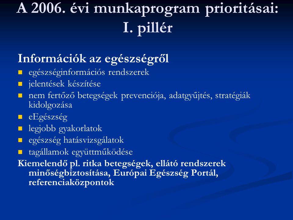 A 2006. évi munkaprogram prioritásai: I. pillér