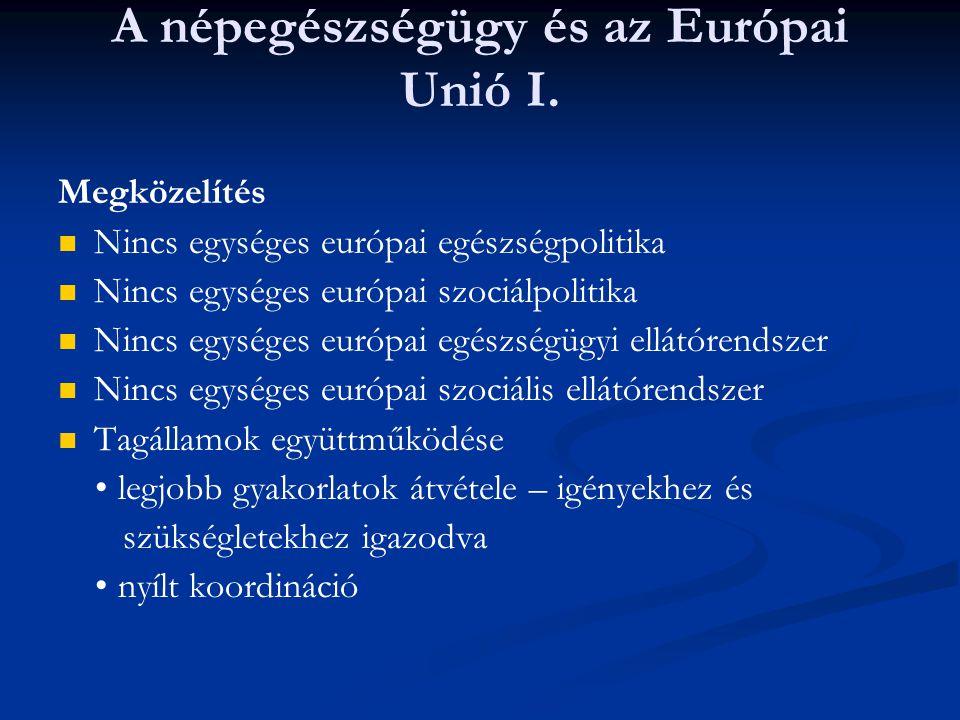 A népegészségügy és az Európai Unió I.