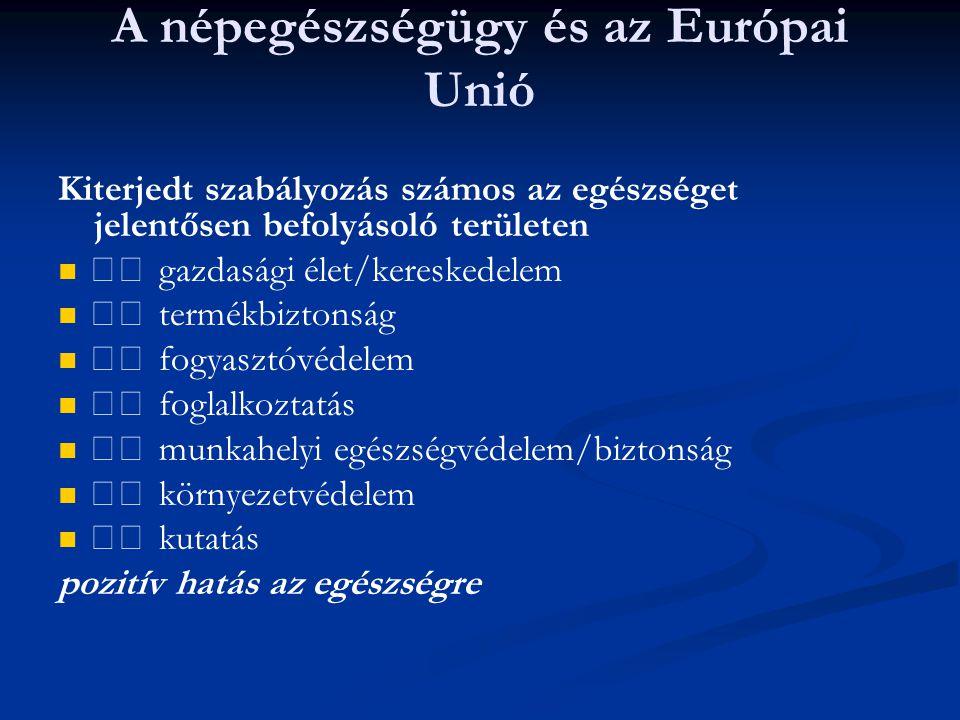 A népegészségügy és az Európai Unió