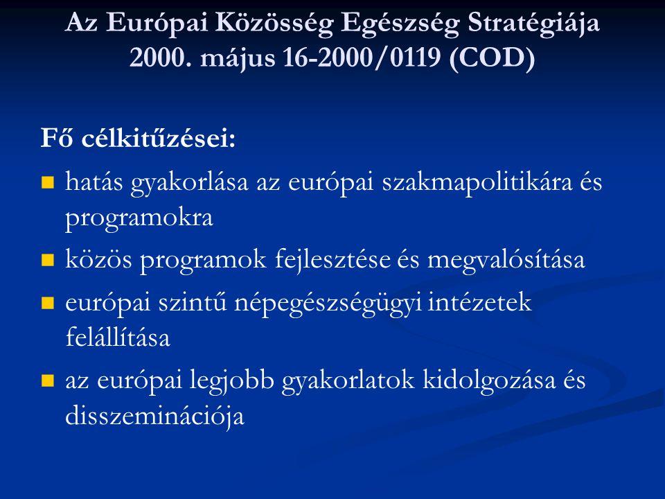 Az Európai Közösség Egészség Stratégiája 2000. május 16-2000/0119 (COD)