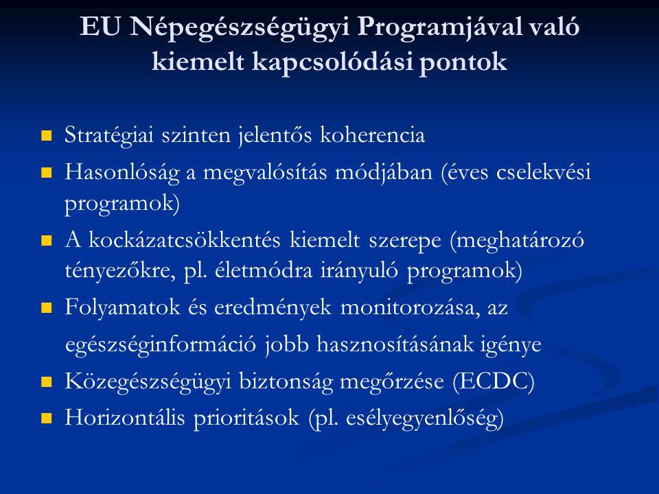 EU Népegészségügyi Programjával való kiemelt kapcsolódási pontok