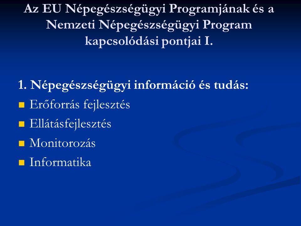 Az EU Népegészségügyi Programjának és a Nemzeti Népegészségügyi Program kapcsolódási pontjai I.