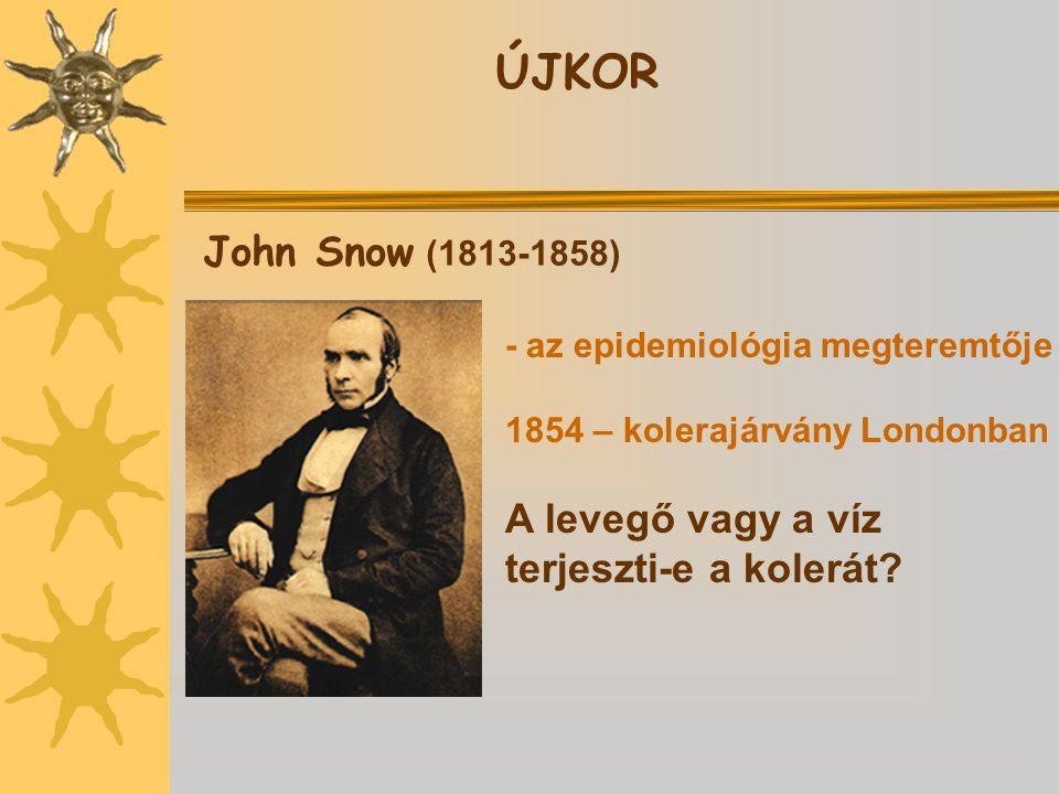 ÚJKOR John Snow (1813-1858) A levegő vagy a víz terjeszti-e a kolerát