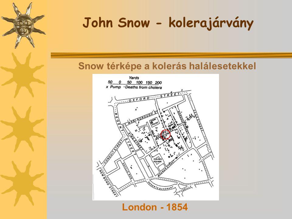John Snow - kolerajárvány