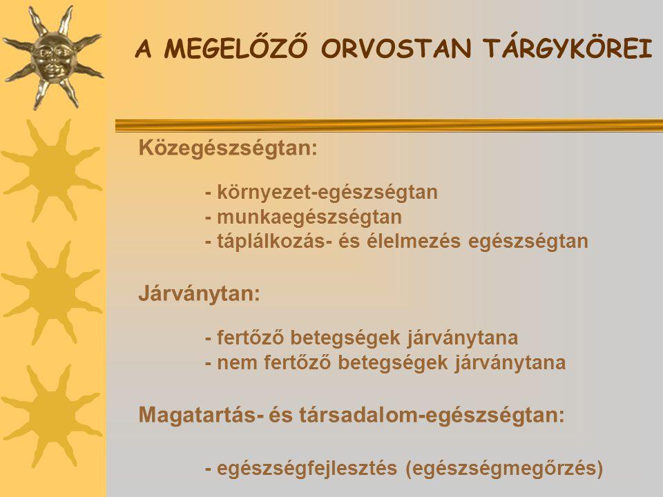 A MEGELŐZŐ ORVOSTAN TÁRGYKÖREI