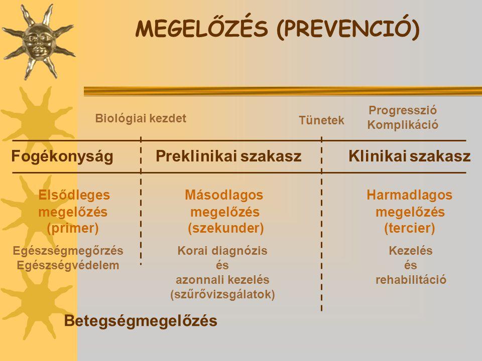 MEGELŐZÉS (PREVENCIÓ)