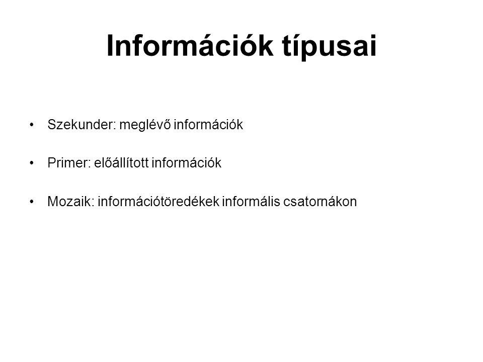 Információk típusai Szekunder: meglévő információk