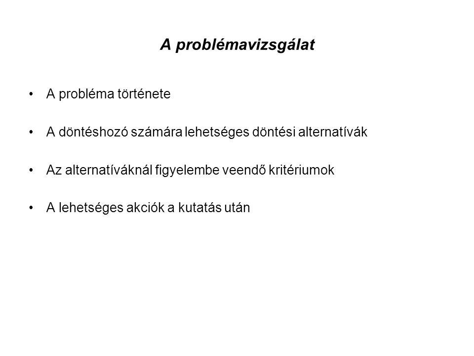 A problémavizsgálat A probléma története