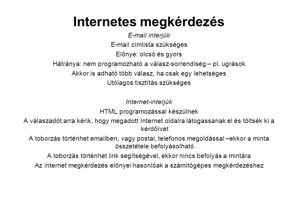 Internetes megkérdezés