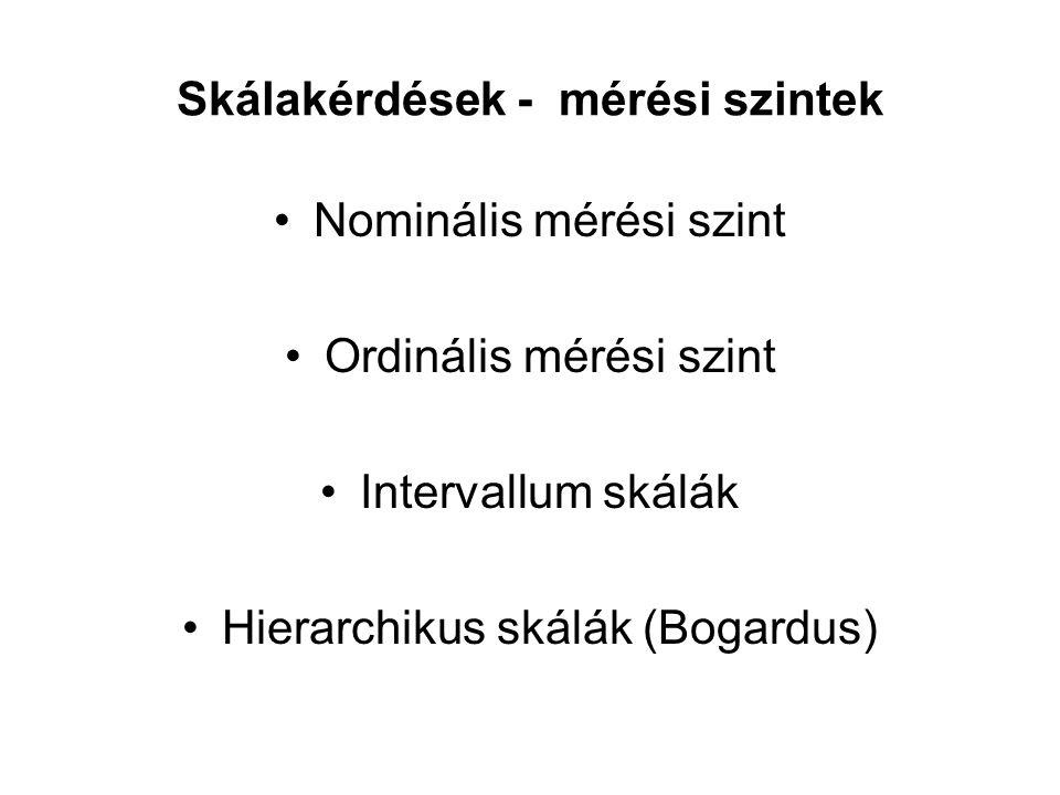 Skálakérdések - mérési szintek