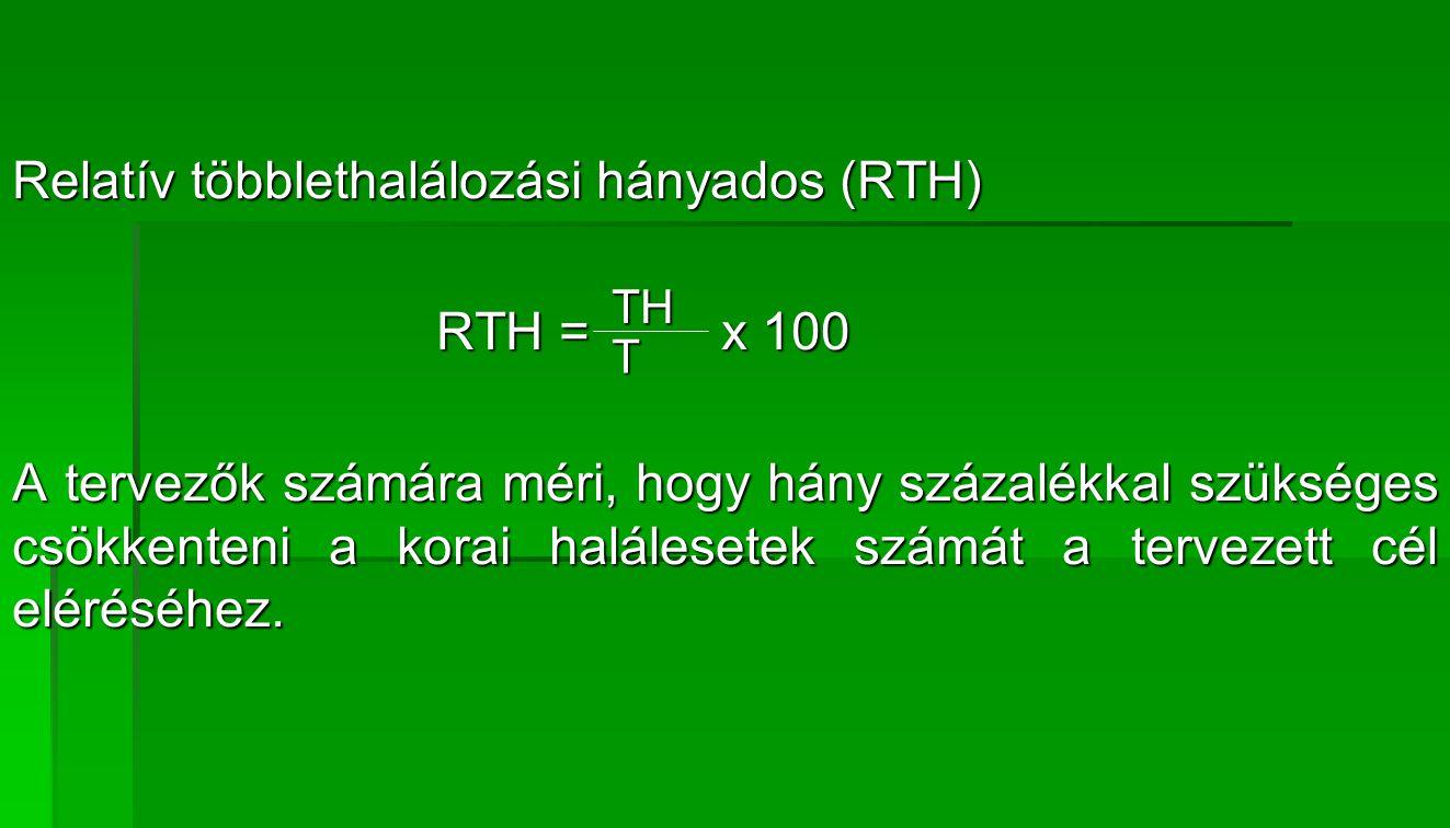 Relatív többlethalálozási hányados (RTH) RTH = x 100