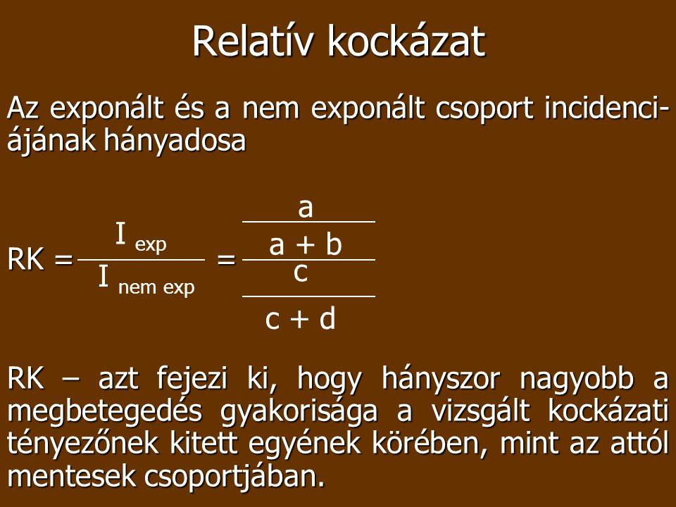 Relatív kockázat Az exponált és a nem exponált csoport incidenci-ájának hányadosa. RK = =