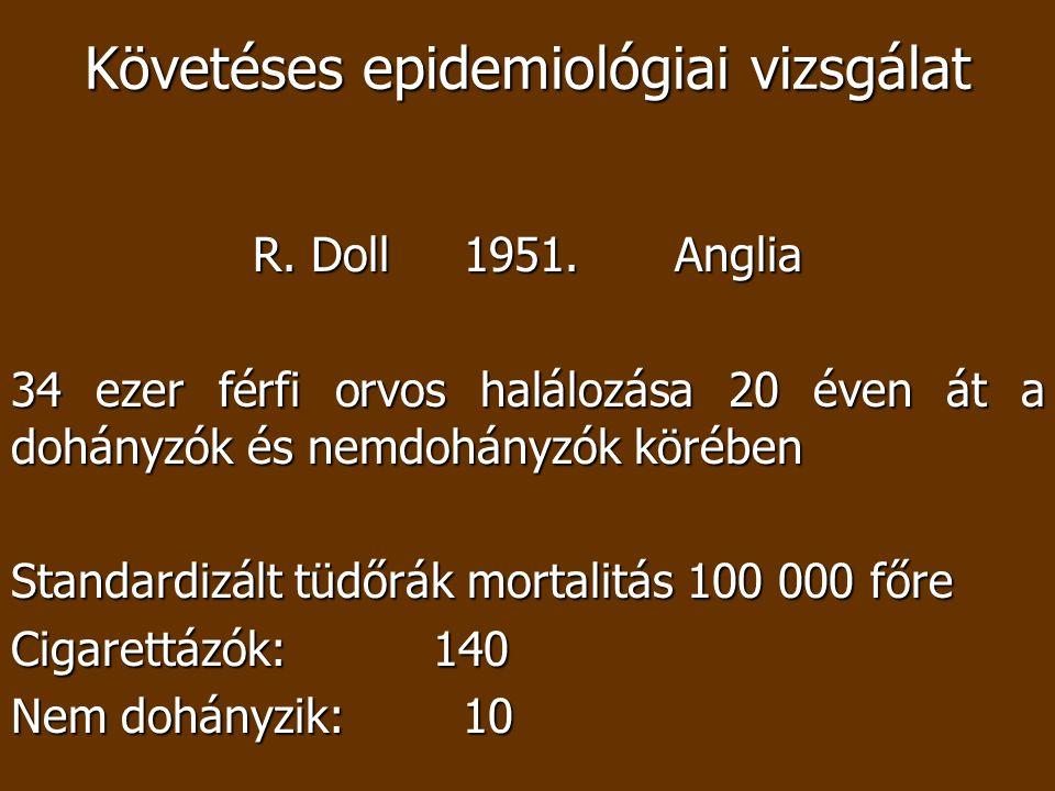 Követéses epidemiológiai vizsgálat