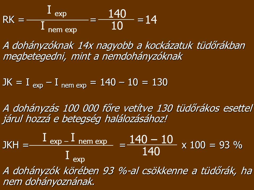 I exp 140 14 I nem exp 10 I exp – I nem exp 140 – 10 140 I exp