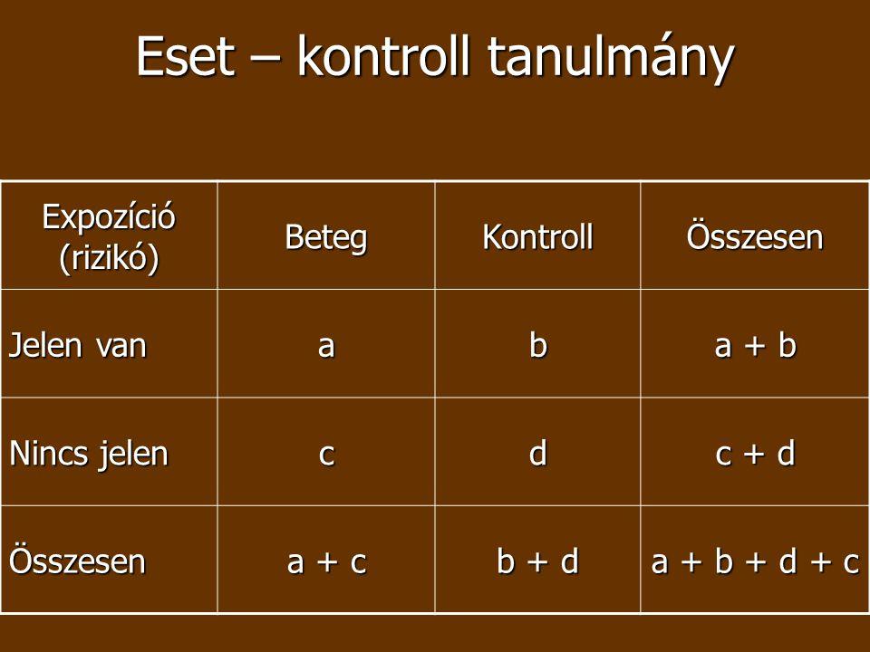 Eset – kontroll tanulmány