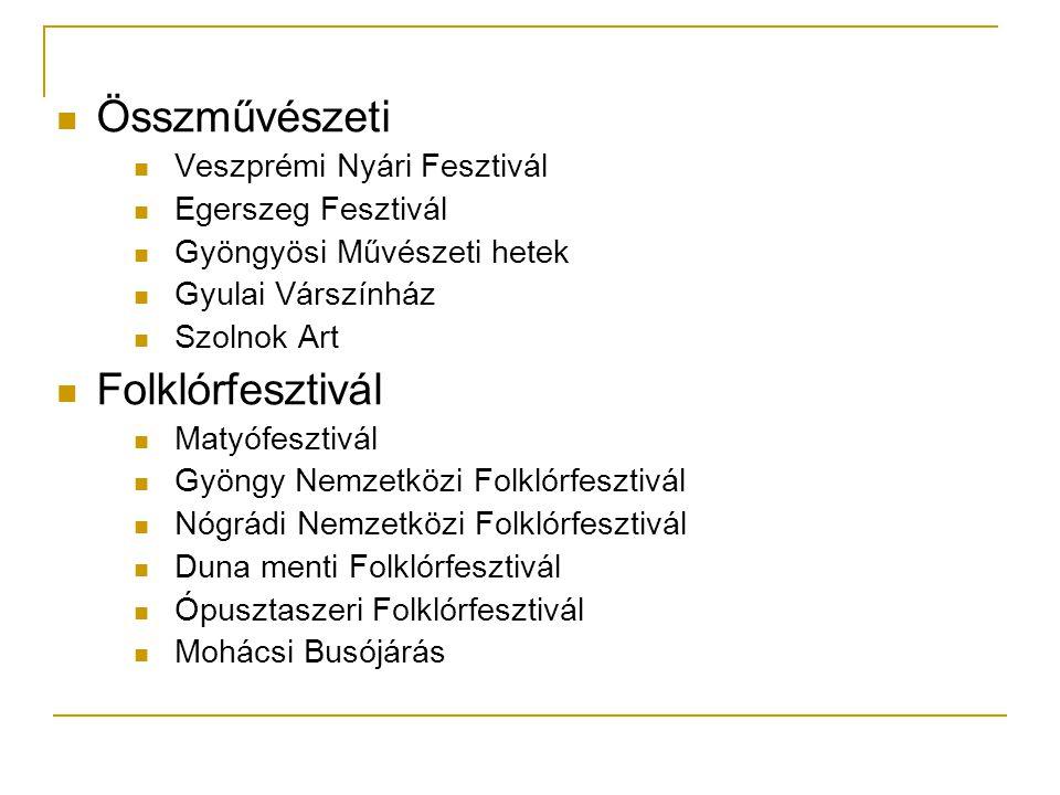 Összművészeti Folklórfesztivál Veszprémi Nyári Fesztivál
