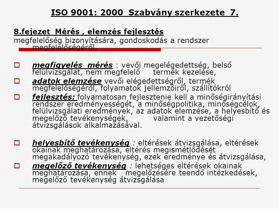 ISO 9001: 2000 Szabvány szerkezete 7.