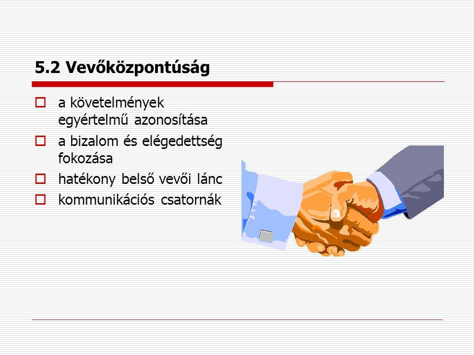 5.2 Vevőközpontúság a követelmények egyértelmű azonosítása
