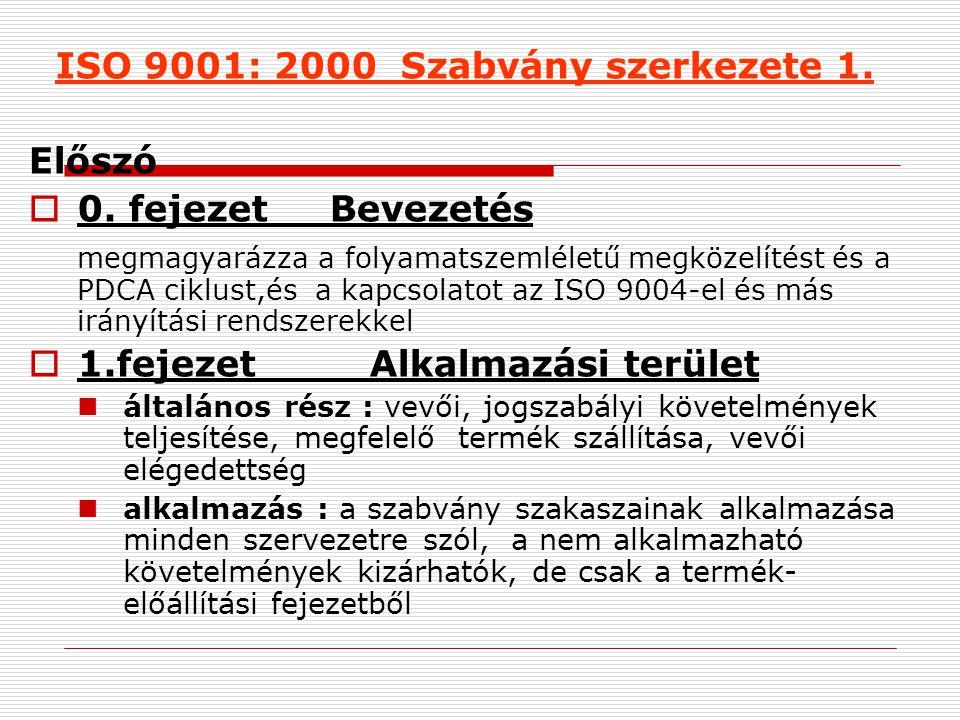 ISO 9001: 2000 Szabvány szerkezete 1.