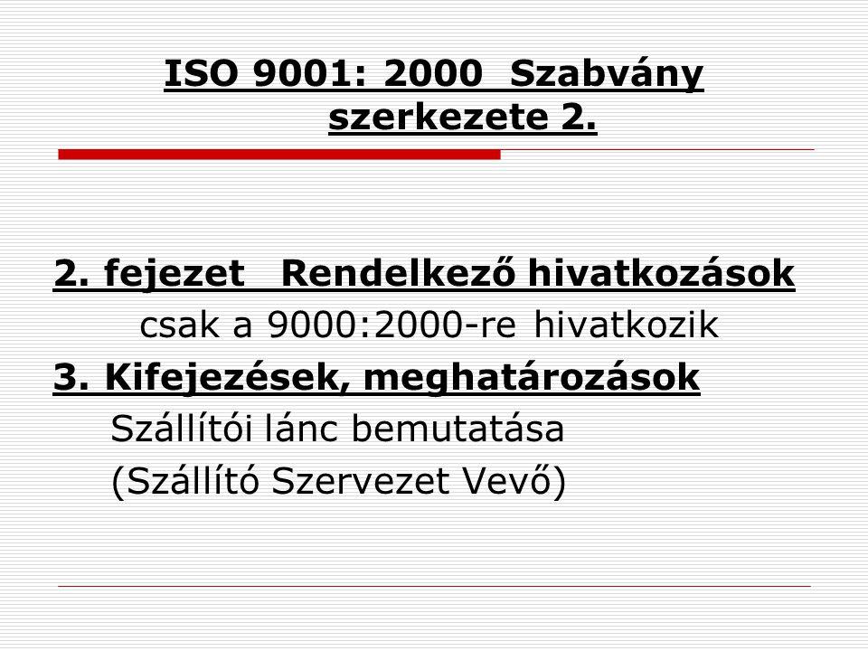 ISO 9001: 2000 Szabvány szerkezete 2.