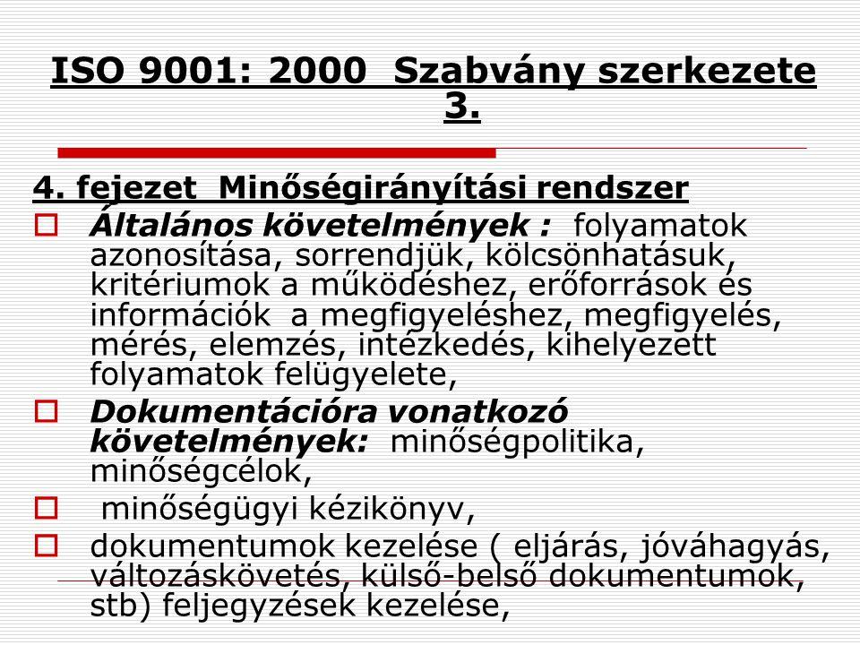 ISO 9001: 2000 Szabvány szerkezete 3.