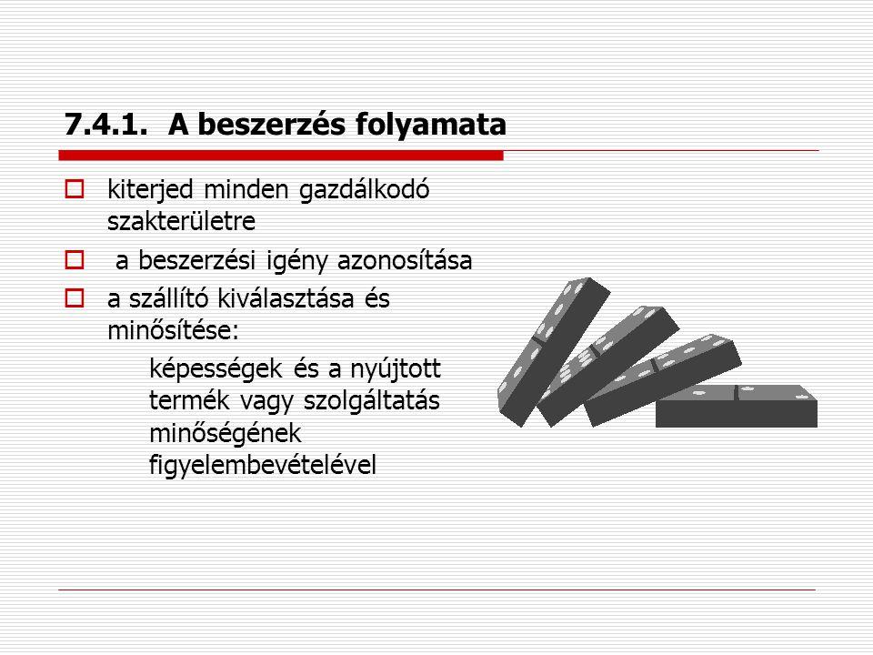7.4.1. A beszerzés folyamata kiterjed minden gazdálkodó szakterületre